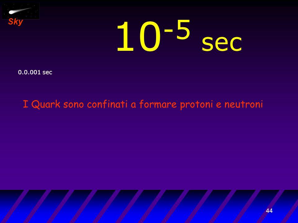 43 Sky 10 -6 sec 0.00.001 sec