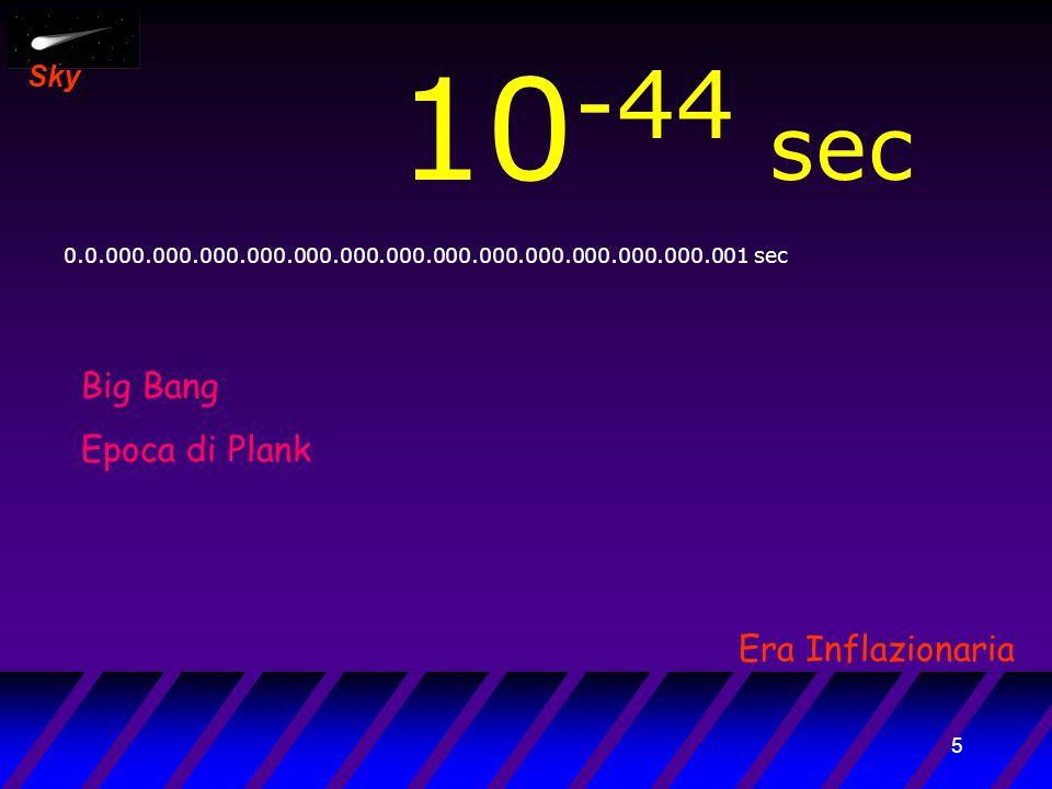 5 Sky 10 -44 sec 0.0.000.000.000.000.000.000.000.000.000.000.000.000.000.001 sec Big Bang Epoca di Plank Era Inflazionaria