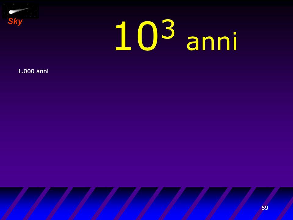 58 Sky 10 2 anni 100 anni