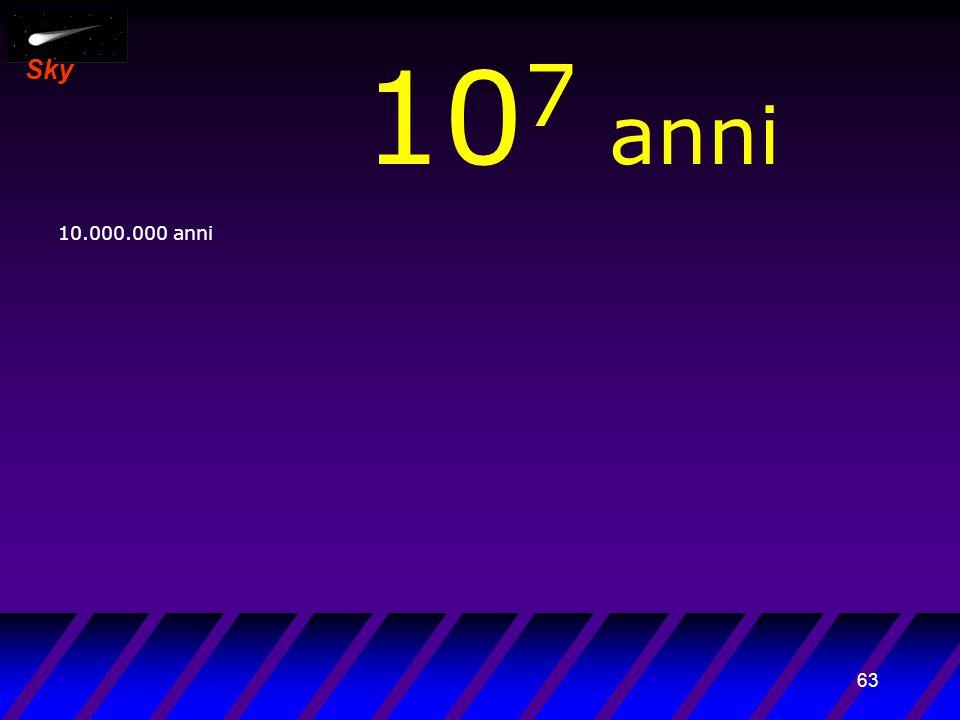 62 Sky 10 6 anni 1.000.000 anni Si formano le prime stelle Era Stellifera