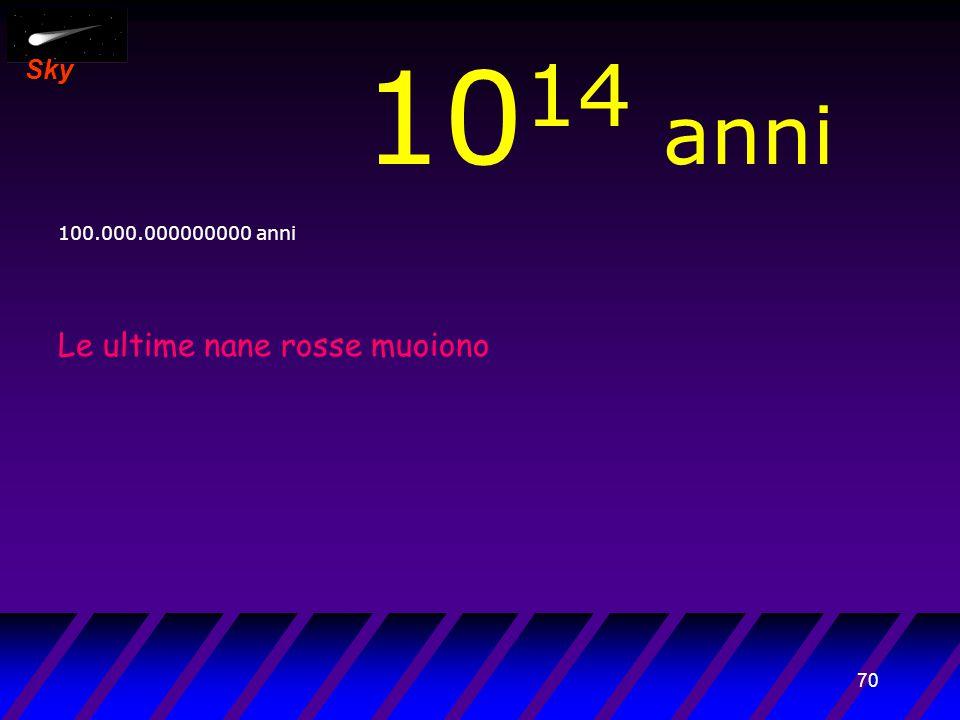 69 Sky 10 13 anni 10.000.000000000 anni
