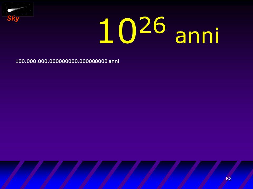 81 Sky 10 25 anni 10.000.000.000000000.000000000 anni