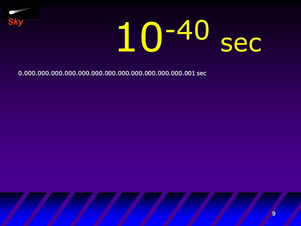 39 Sky 10 -10 sec 0.000.000.001 sec Fase di transizione elettrodebole; le forze elettromeccaniche e deboli si separano per la prima volta