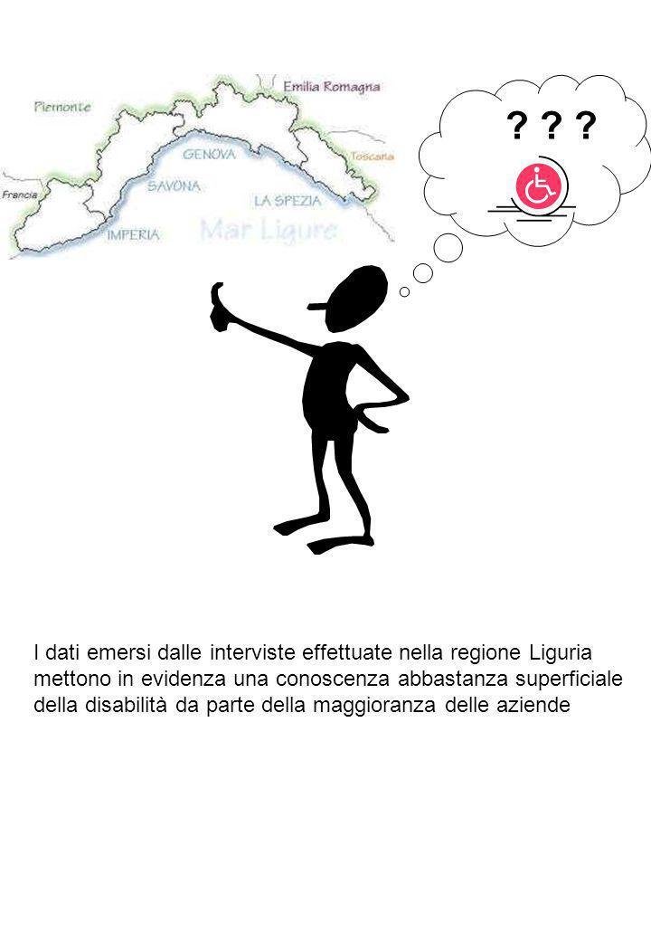 I dati emersi dalle interviste effettuate nella regione Liguria mettono in evidenza una conoscenza abbastanza superficiale della disabilità da parte della maggioranza delle aziende .