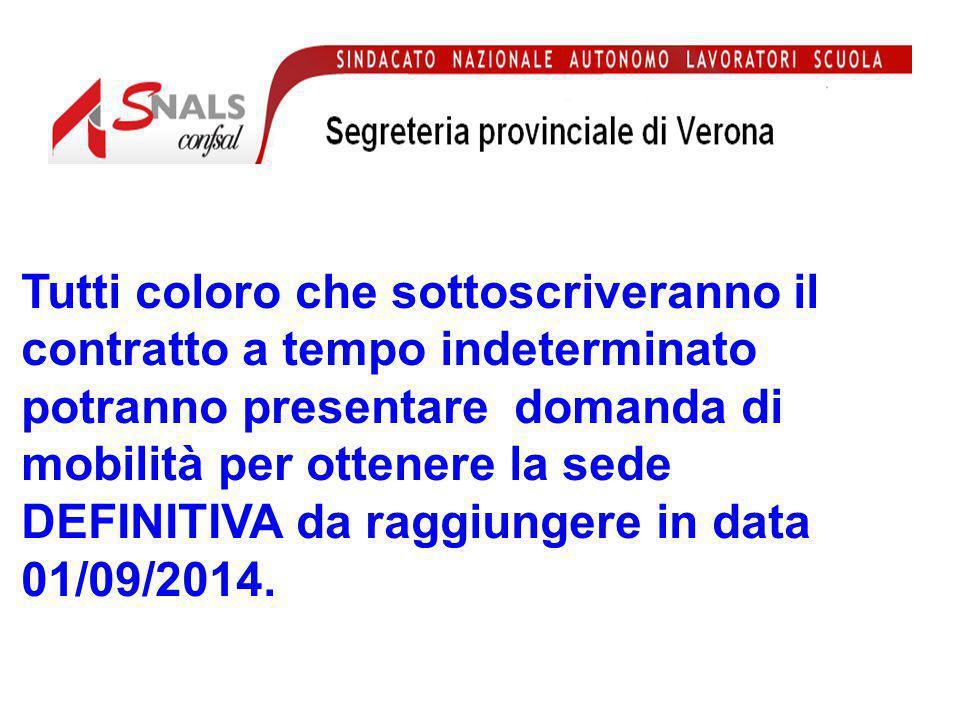 85 nuove assunzioni Il Miur ha pubblicato in data 06/02/2014 la nota prot.n.