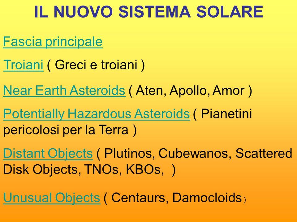 IL NUOVO SISTEMA SOLARE Near Earth AsteroidsNear Earth Asteroids ( Aten, Apollo, Amor ) Potentially Hazardous AsteroidsPotentially Hazardous Asteroids