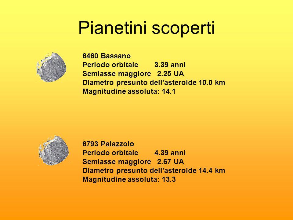 Pianetini scoperti 6460 Bassano Periodo orbitale 3.39 anni Semiasse maggiore 2.25 UA Diametro presunto dell'asteroide 10.0 km Magnitudine assoluta: 14