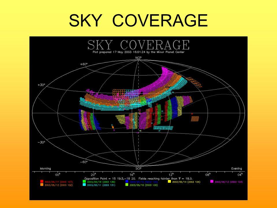 SKY COVERAGE