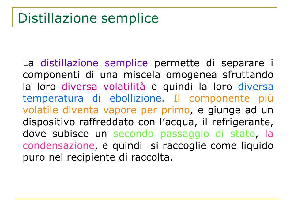 La distillazione semplice permette di separare i componenti di una miscela omogenea sfruttando la loro diversa volatilità e quindi la loro diversa tem