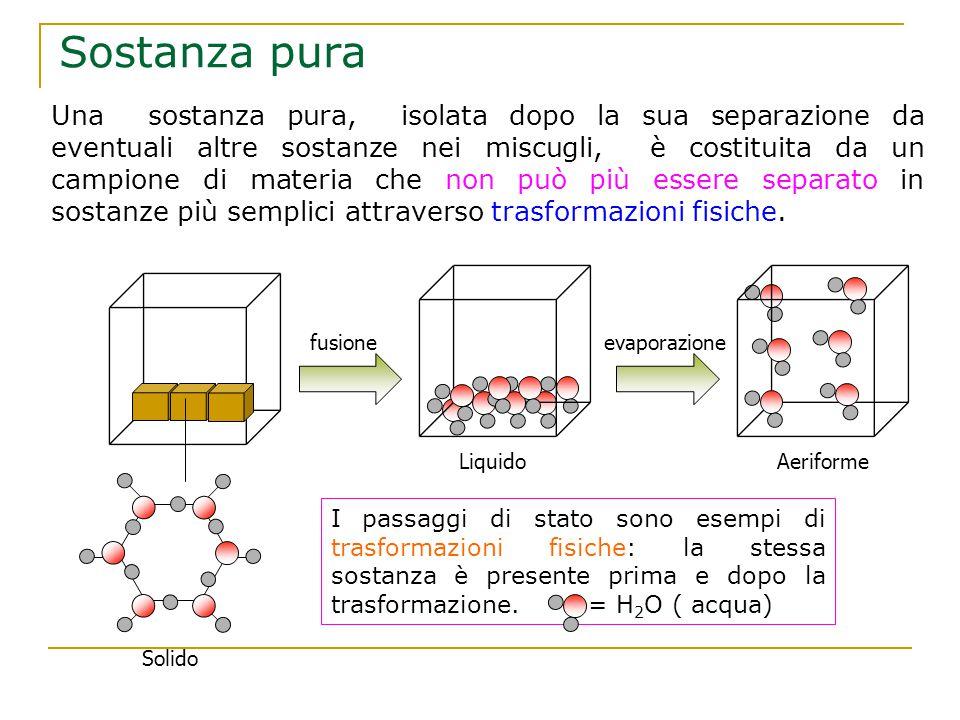 Sostanza pura Solido fusioneevaporazione LiquidoAeriforme Una sostanza pura, isolata dopo la sua separazione da eventuali altre sostanze nei miscugli,