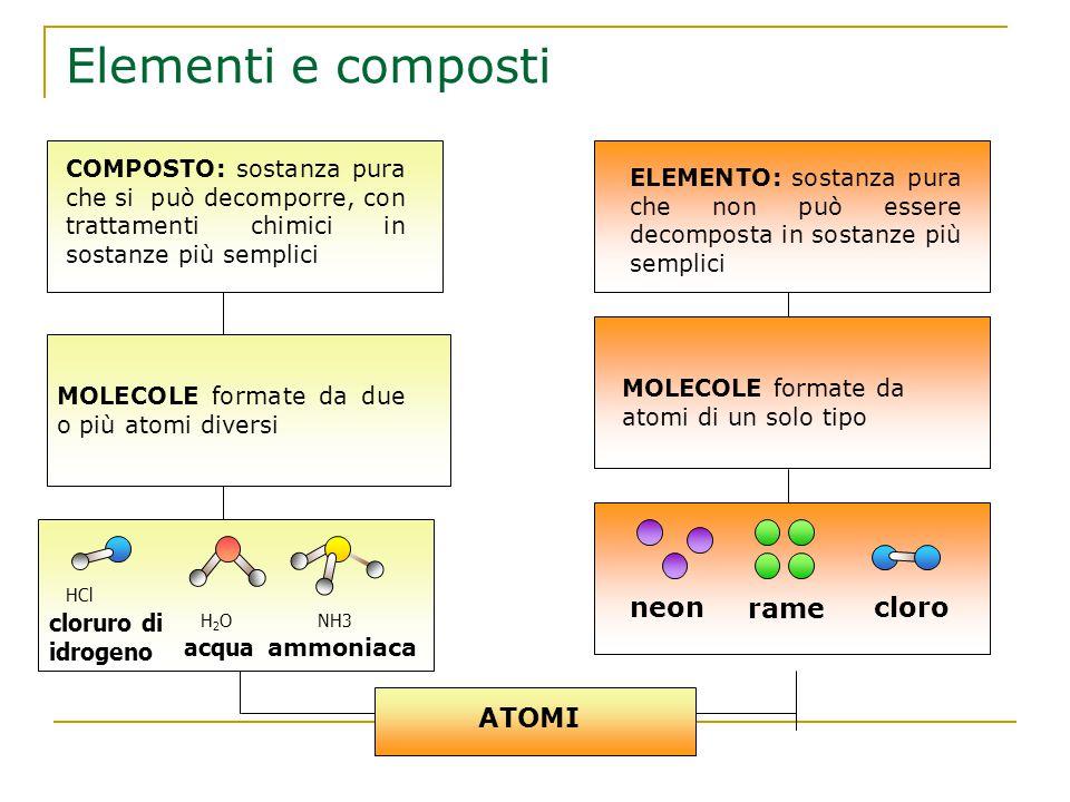 Elementi e composti COMPOSTO: sostanza pura che si può decomporre, con trattamenti chimici in sostanze più semplici ELEMENTO: sostanza pura che non pu