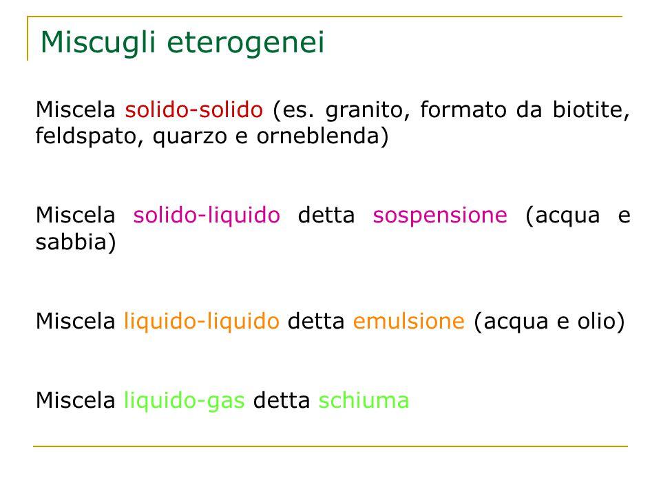 Miscugli eterogenei Miscela solido-solido (es. granito, formato da biotite, feldspato, quarzo e orneblenda) Miscela solido-liquido detta sospensione (