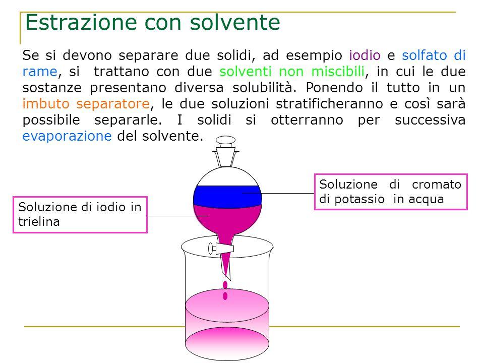 Estrazione con solvente Se si devono separare due solidi, ad esempio iodio e solfato di rame, si trattano con due solventi non miscibili, in cui le du