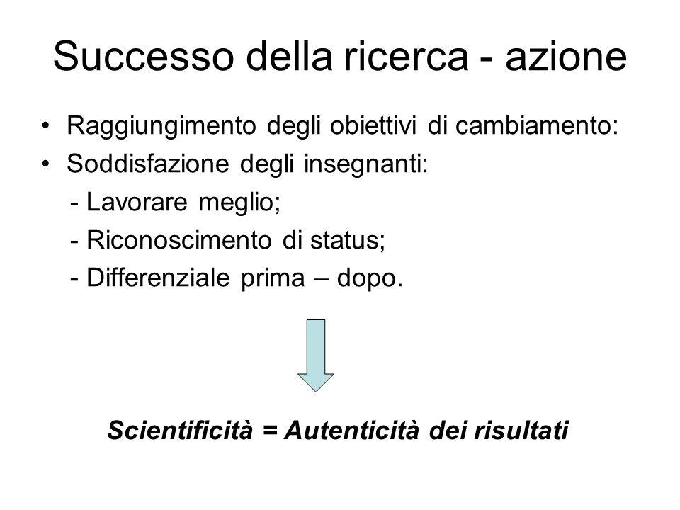 Successo della ricerca - azione •Raggiungimento degli obiettivi di cambiamento: •Soddisfazione degli insegnanti: - Lavorare meglio; - Riconoscimento d