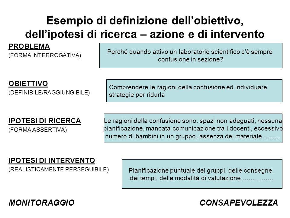 Esempio di definizione dell'obiettivo, dell'ipotesi di ricerca – azione e di intervento PROBLEMA (FORMA INTERROGATIVA) OBIETTIVO (DEFINIBILE/RAGGIUNGI