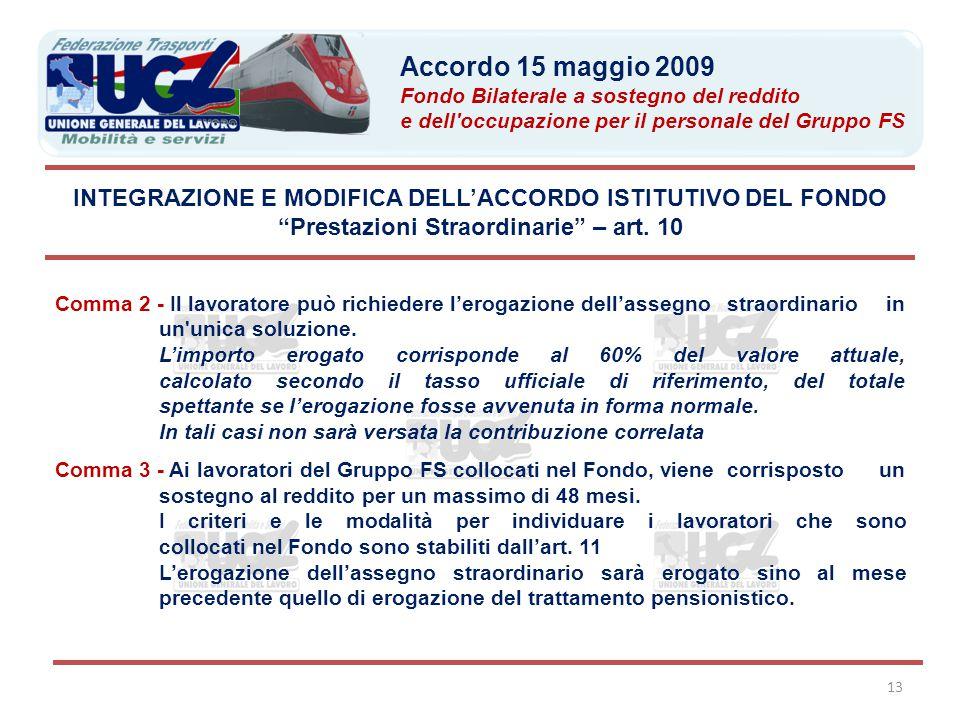"""13 INTEGRAZIONE E MODIFICA DELL'ACCORDO ISTITUTIVO DEL FONDO """"Prestazioni Straordinarie"""" – art. 10 Comma 2 - Il lavoratore può richiedere l'erogazione"""