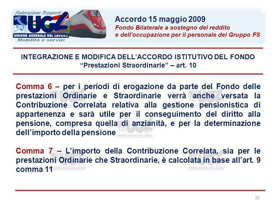 """15 INTEGRAZIONE E MODIFICA DELL'ACCORDO ISTITUTIVO DEL FONDO """"Prestazioni Straordinarie"""" – art. 10 Comma 6 – per i periodi di erogazione da parte del"""