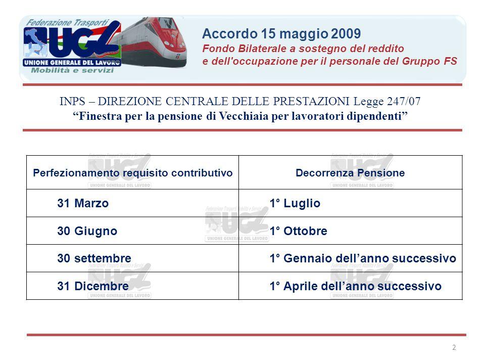 2 Accordo 15 maggio 2009 Fondo Bilaterale a sostegno del reddito e dell'occupazione per il personale del Gruppo FS INPS – DIREZIONE CENTRALE DELLE PRE