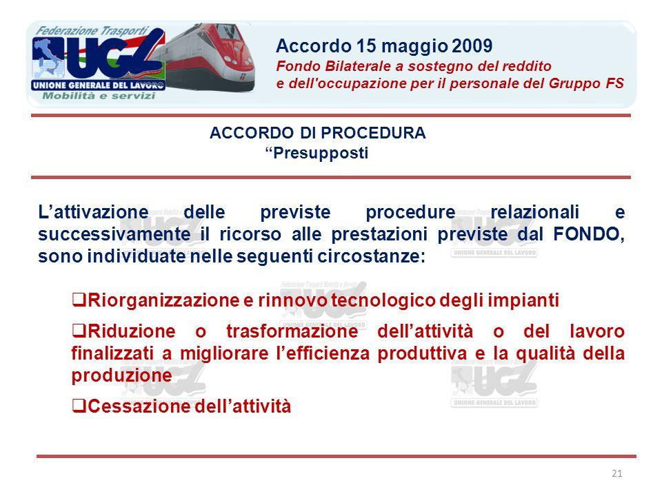 """21 ACCORDO DI PROCEDURA """"Presupposti L'attivazione delle previste procedure relazionali e successivamente il ricorso alle prestazioni previste dal FON"""