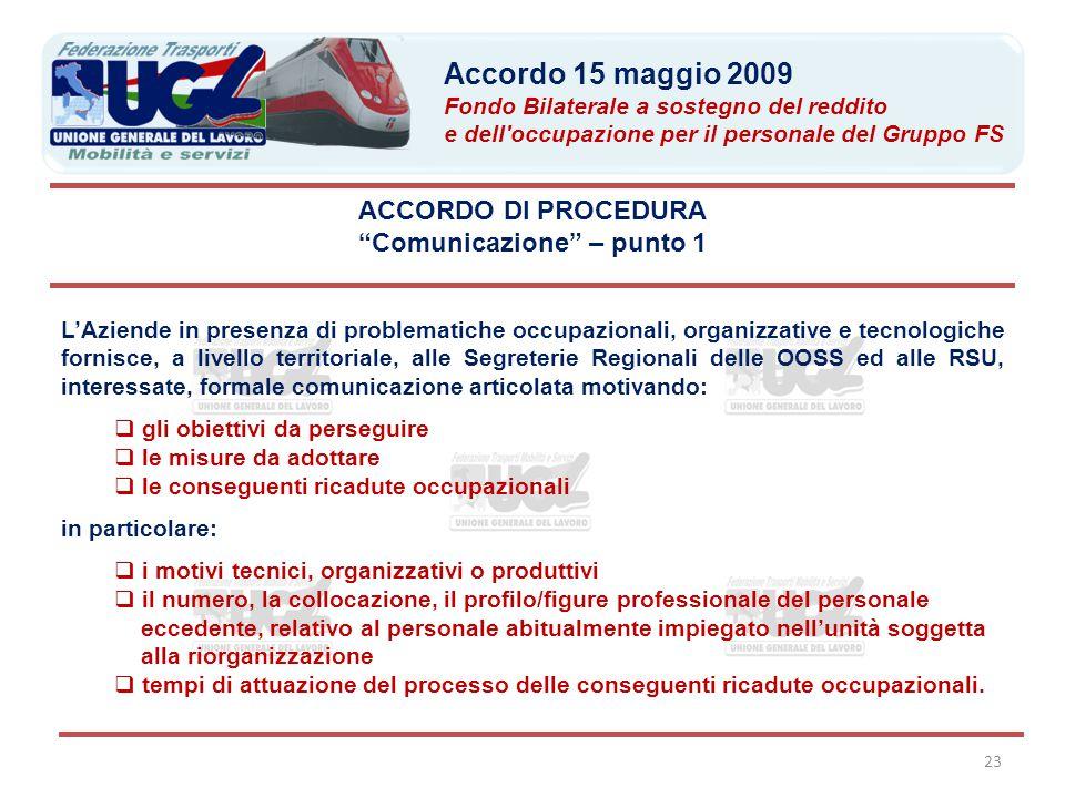 """23 ACCORDO DI PROCEDURA """"Comunicazione"""" – punto 1 L'Aziende in presenza di problematiche occupazionali, organizzative e tecnologiche fornisce, a livel"""