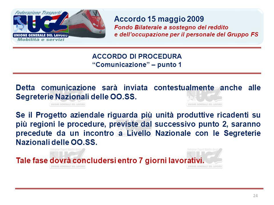 """24 ACCORDO DI PROCEDURA """"Comunicazione"""" – punto 1 Detta comunicazione sarà inviata contestualmente anche alle Segreterie Nazionali delle OO.SS. Se il"""