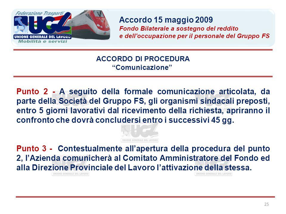 """25 ACCORDO DI PROCEDURA """"Comunicazione"""" Punto 2 - A seguito della formale comunicazione articolata, da parte della Società del Gruppo FS, gli organism"""