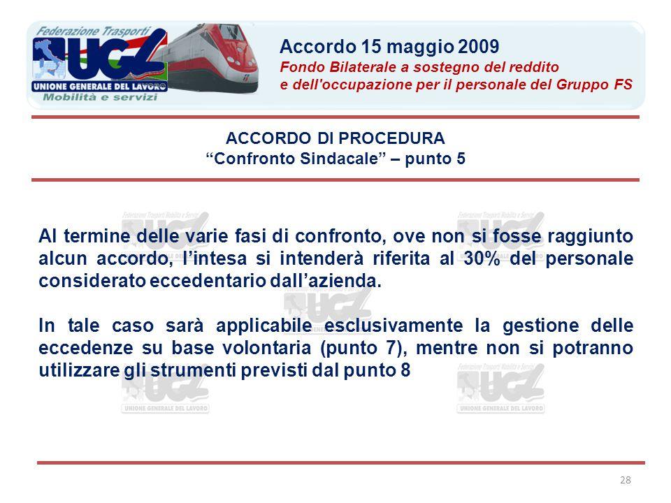 """28 ACCORDO DI PROCEDURA """"Confronto Sindacale"""" – punto 5 Al termine delle varie fasi di confronto, ove non si fosse raggiunto alcun accordo, l'intesa s"""