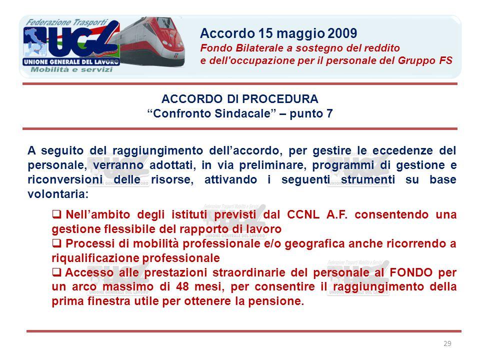 """29 ACCORDO DI PROCEDURA """"Confronto Sindacale"""" – punto 7 A seguito del raggiungimento dell'accordo, per gestire le eccedenze del personale, verranno ad"""
