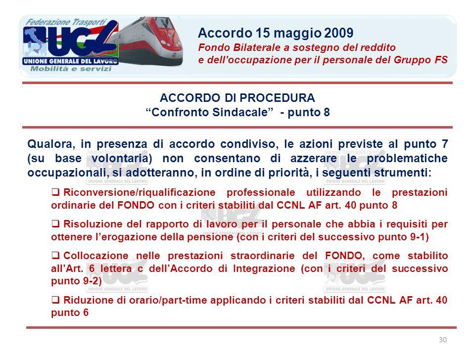 """30 ACCORDO DI PROCEDURA """"Confronto Sindacale"""" - punto 8 Qualora, in presenza di accordo condiviso, le azioni previste al punto 7 (su base volontaria)"""