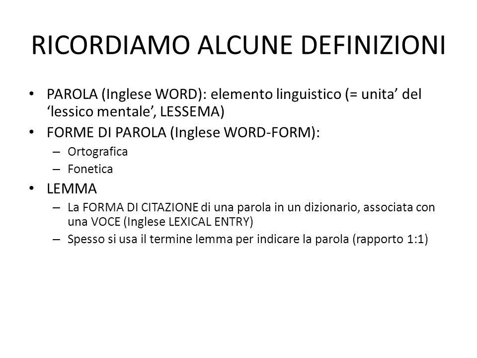 RICORDIAMO ALCUNE DEFINIZIONI • PAROLA (Inglese WORD): elemento linguistico (= unita' del 'lessico mentale', LESSEMA) • FORME DI PAROLA (Inglese WORD-