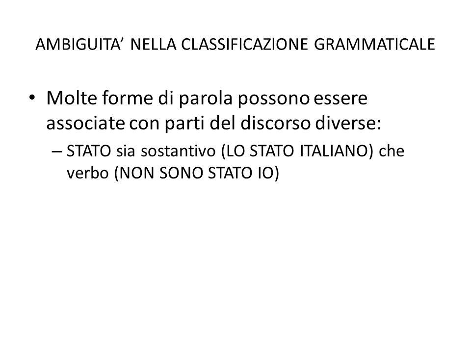 AMBIGUITA' NELLA CLASSIFICAZIONE GRAMMATICALE • Molte forme di parola possono essere associate con parti del discorso diverse: – STATO sia sostantivo