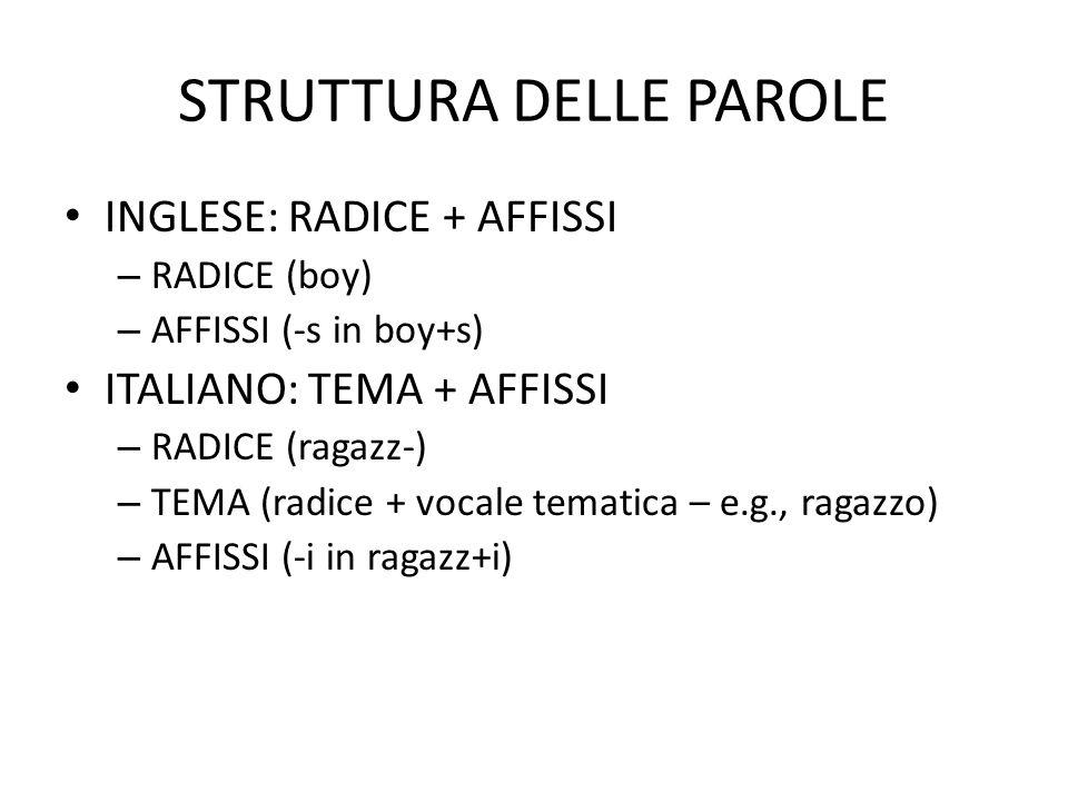 STRUTTURA DELLE PAROLE • INGLESE: RADICE + AFFISSI – RADICE (boy) – AFFISSI (-s in boy+s) • ITALIANO: TEMA + AFFISSI – RADICE (ragazz-) – TEMA (radice