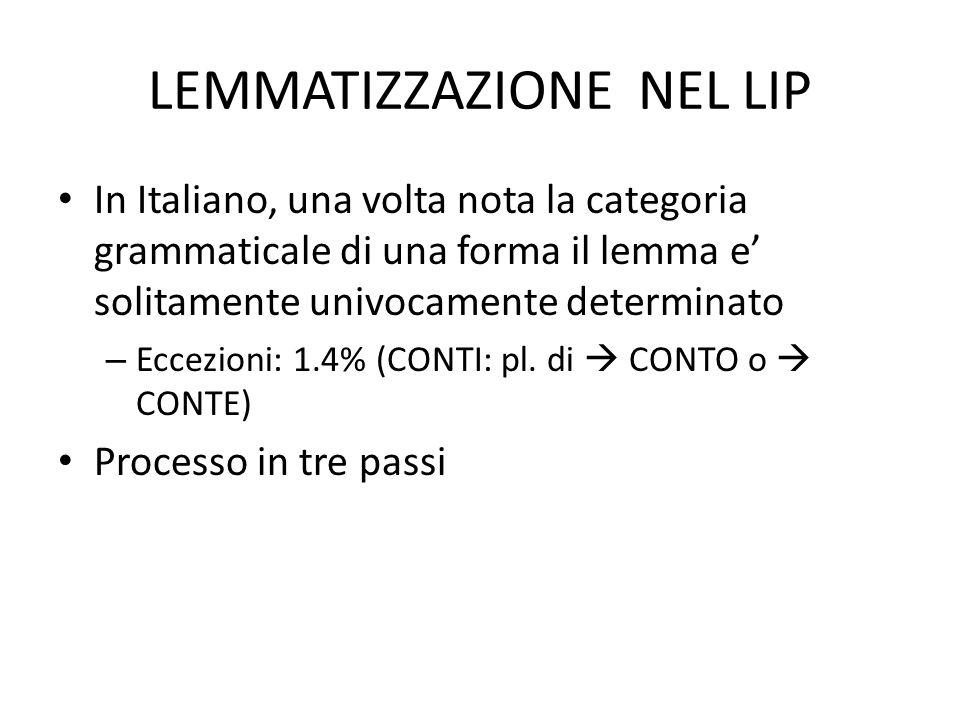 LEMMATIZZAZIONE NEL LIP • In Italiano, una volta nota la categoria grammaticale di una forma il lemma e' solitamente univocamente determinato – Eccezi