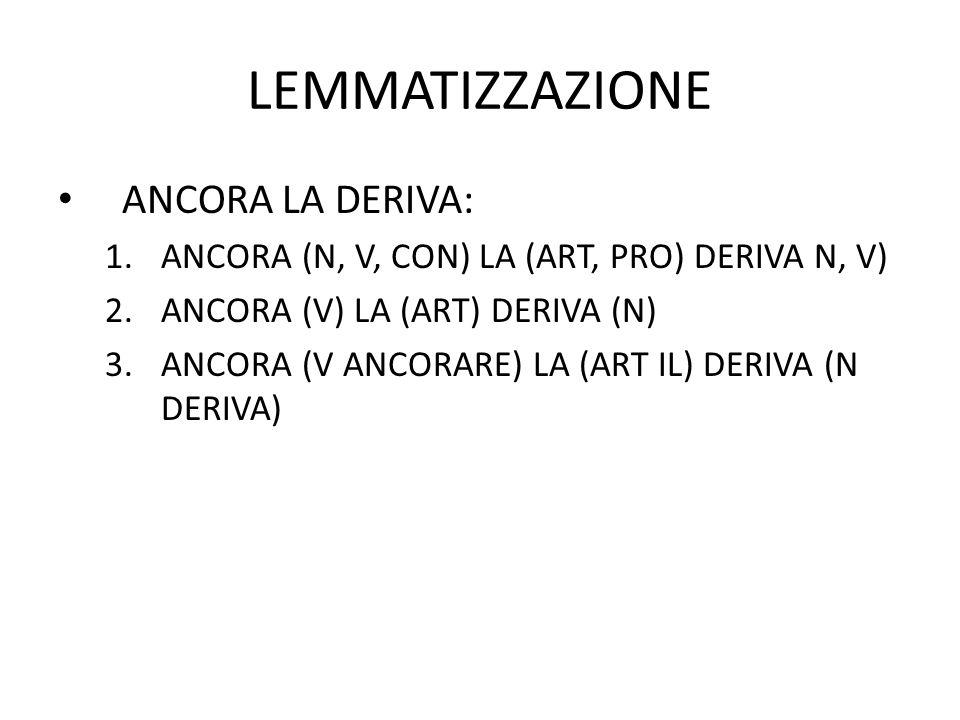LEMMATIZZAZIONE • ANCORA LA DERIVA: 1.ANCORA (N, V, CON) LA (ART, PRO) DERIVA N, V) 2.ANCORA (V) LA (ART) DERIVA (N) 3.ANCORA (V ANCORARE) LA (ART IL)