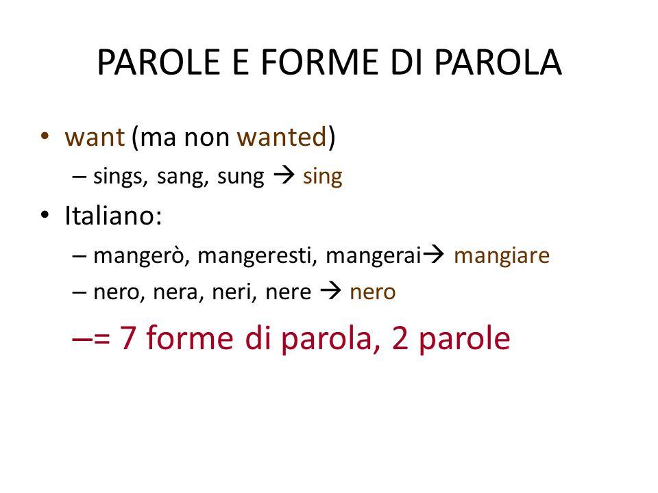 PAROLE E FORME DI PAROLA • want (ma non wanted) – sings, sang, sung  sing • Italiano: – mangerò, mangeresti, mangerai  mangiare – nero, nera, neri,