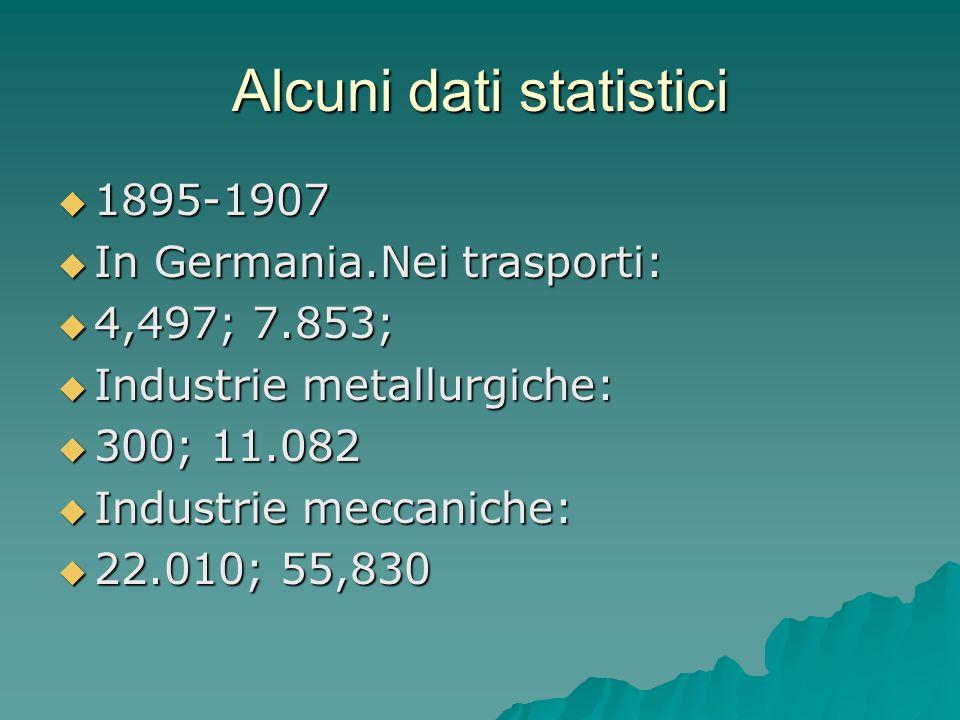 Alcuni dati statistici  1895-1907  In Germania.Nei trasporti:  4,497; 7.853;  Industrie metallurgiche:  300; 11.082  Industrie meccaniche:  22.