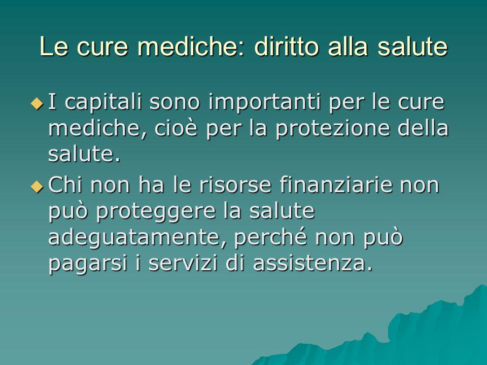 Le cure mediche: diritto alla salute  I capitali sono importanti per le cure mediche, cioè per la protezione della salute.  Chi non ha le risorse fi