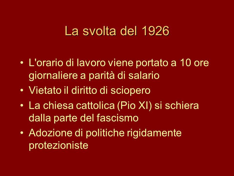 •L'orario di lavoro viene portato a 10 ore giornaliere a parità di salario •Vietato il diritto di sciopero •La chiesa cattolica (Pio XI) si schiera da