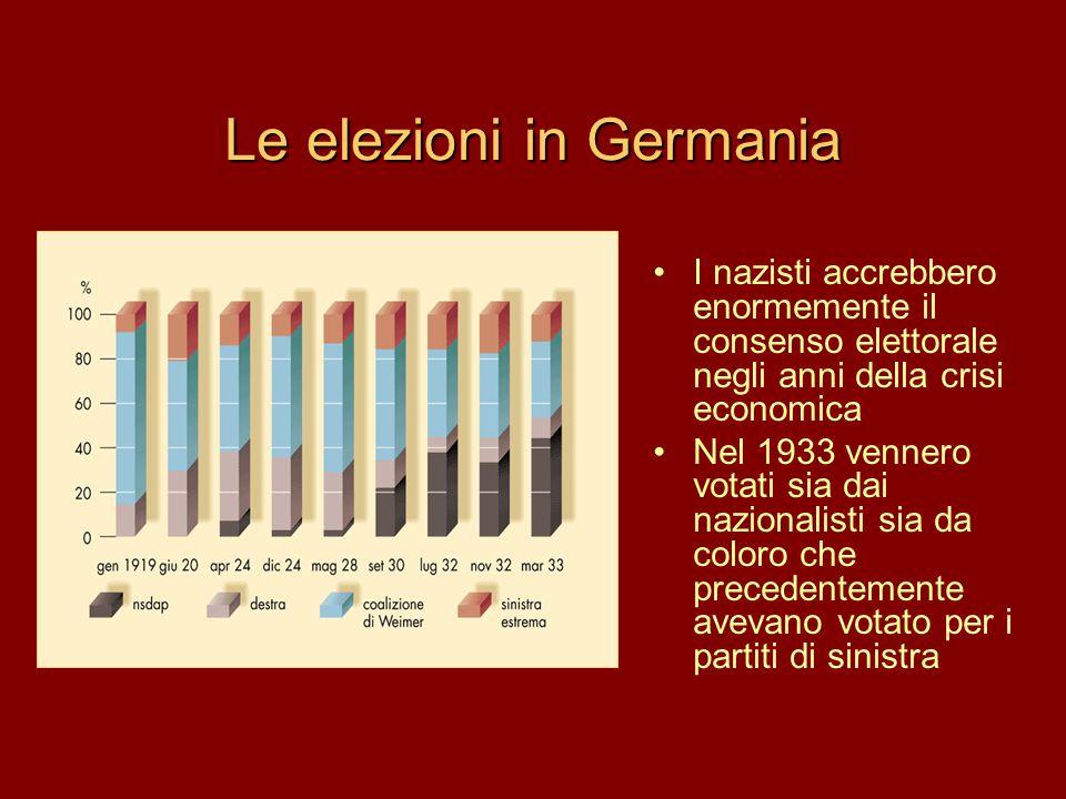 Le elezioni in Germania •I nazisti accrebbero enormemente il consenso elettorale negli anni della crisi economica •Nel 1933 vennero votati sia dai naz