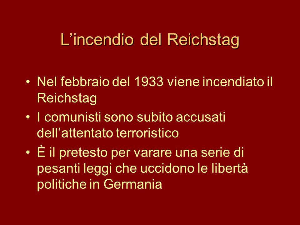 L'incendio del Reichstag •Nel febbraio del 1933 viene incendiato il Reichstag •I comunisti sono subito accusati dell'attentato terroristico •È il pret