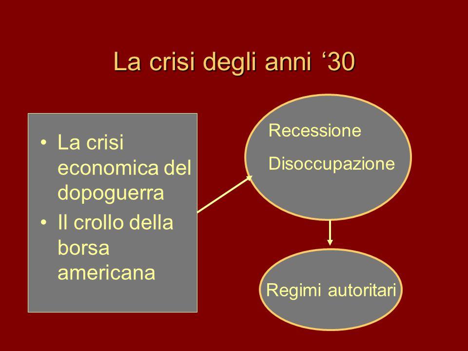 La crisi degli anni '30 •La crisi economica del dopoguerra •Il crollo della borsa americana Recessione Disoccupazione Regimi autoritari