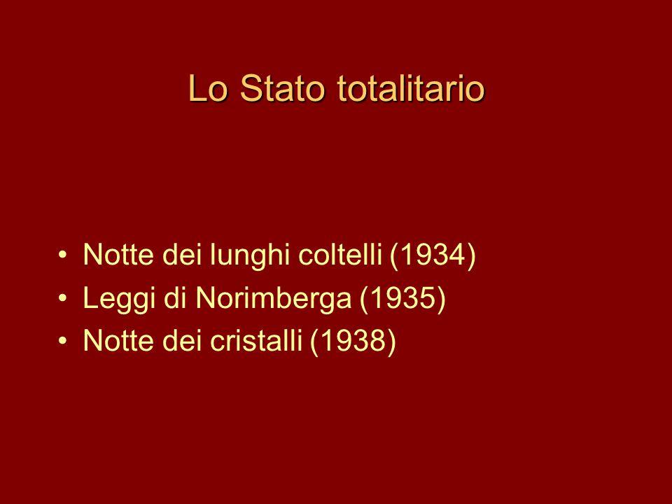 Lo Stato totalitario •Notte dei lunghi coltelli (1934) •Leggi di Norimberga (1935) •Notte dei cristalli (1938)