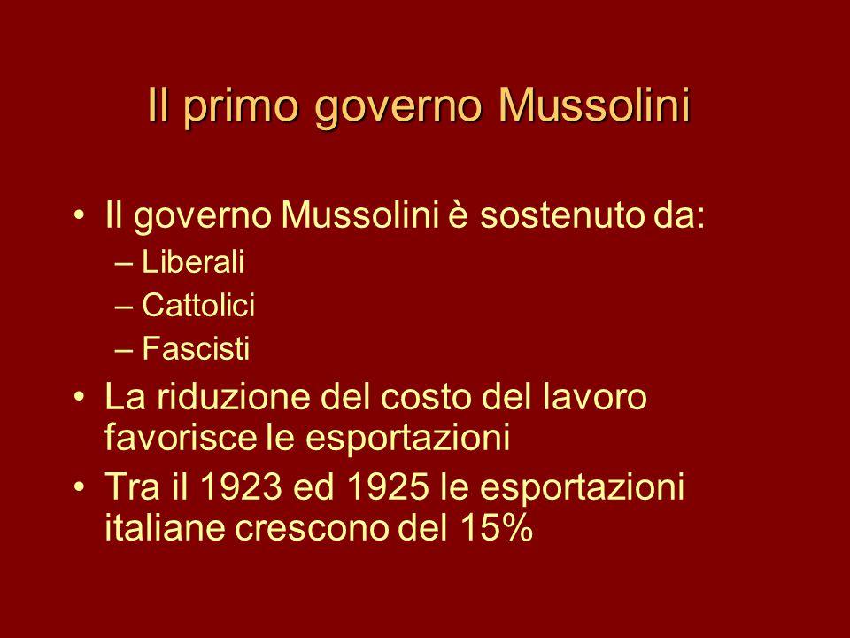 •Il governo Mussolini è sostenuto da: –Liberali –Cattolici –Fascisti •La riduzione del costo del lavoro favorisce le esportazioni •Tra il 1923 ed 1925