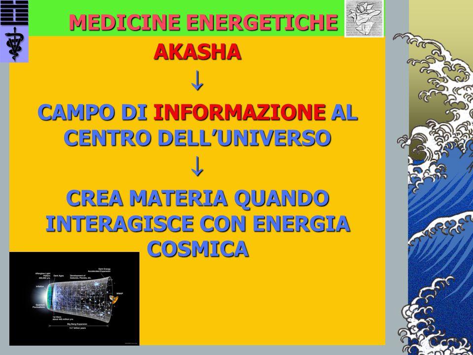 AKASHA CAMPO DI INFORMAZIONE AL CENTRO DELL'UNIVERSO  CREA MATERIA QUANDO INTERAGISCE CON ENERGIA COSMICA