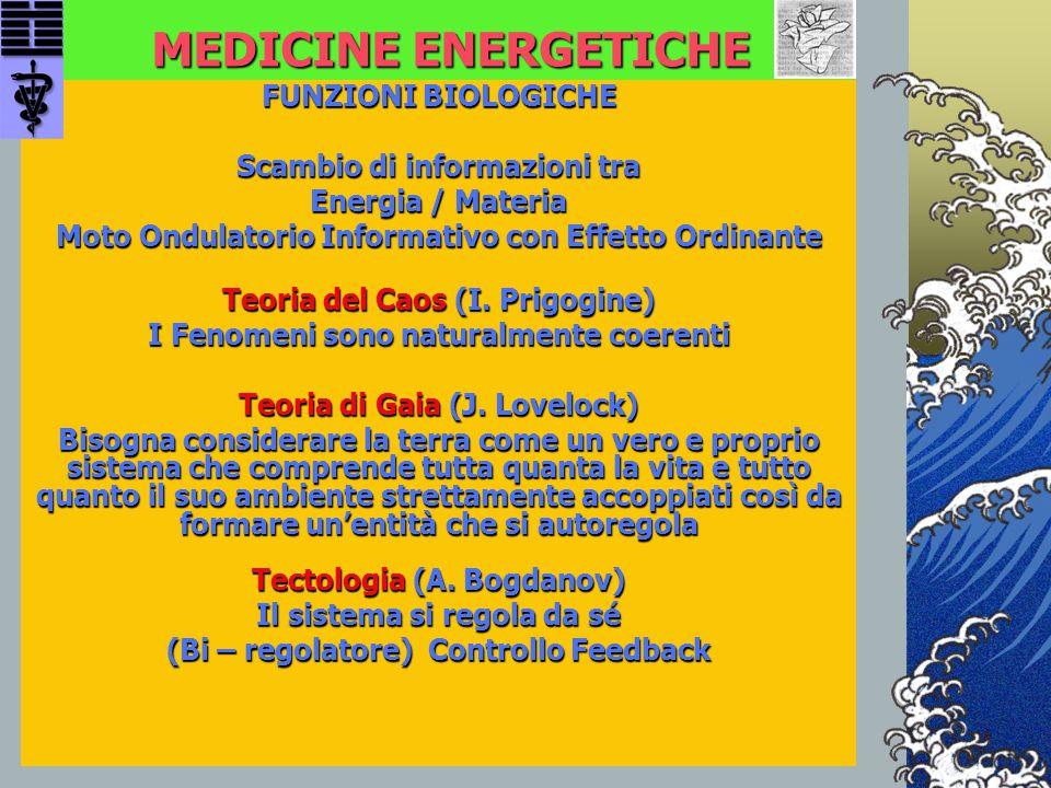 MEDICINE ENERGETICHE FUNZIONI BIOLOGICHE Scambio di informazioni tra Energia / Materia Moto Ondulatorio Informativo con Effetto Ordinante Teoria del C
