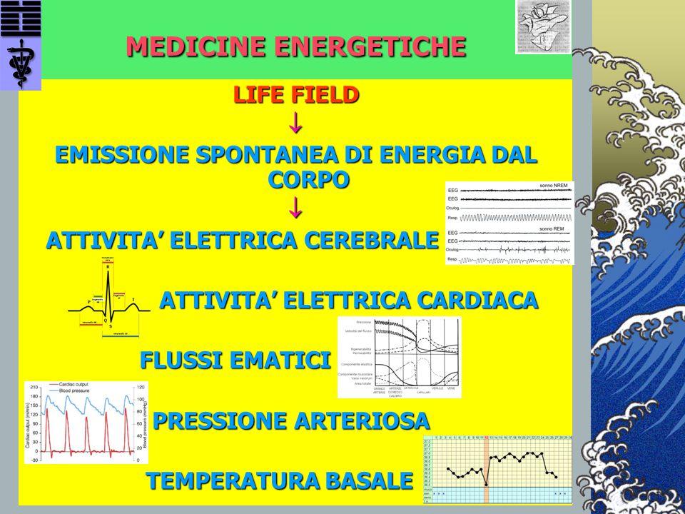 MEDICINE ENERGETICHE LIFE FIELD  EMISSIONE SPONTANEA DI ENERGIA DAL CORPO  ATTIVITA' ELETTRICA CEREBRALE ATTIVITA' ELETTRICA CEREBRALE ATTIVITA' ELE