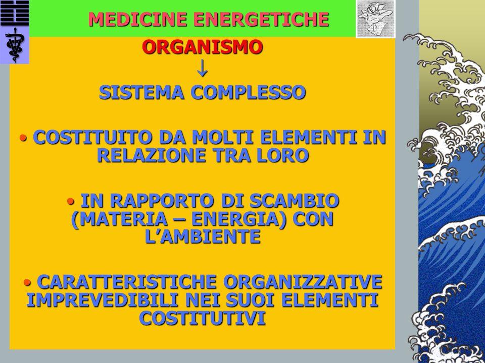 MEDICINE ENERGETICHE ORGANISMO SISTEMA COMPLESSO • COSTITUITO DA MOLTI ELEMENTI IN RELAZIONE TRA LORO • IN RAPPORTO DI SCAMBIO (MATERIA – ENERGIA) CO
