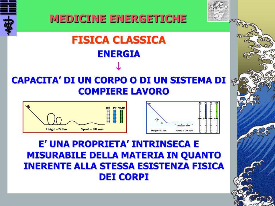 MEDICINE ENERGETICHE Teoria del Bootstrap (G.