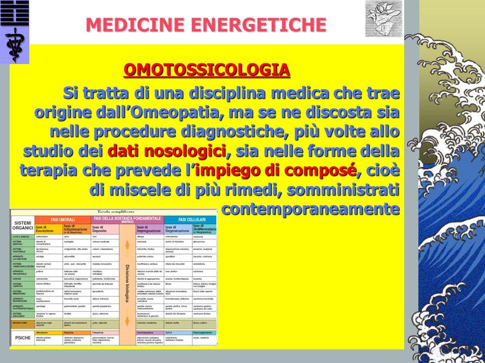 MEDICINE ENERGETICHE OMOTOSSICOLOGIA Si tratta di una disciplina medica che trae origine dall'Omeopatia, ma se ne discosta sia nelle procedure diagnos