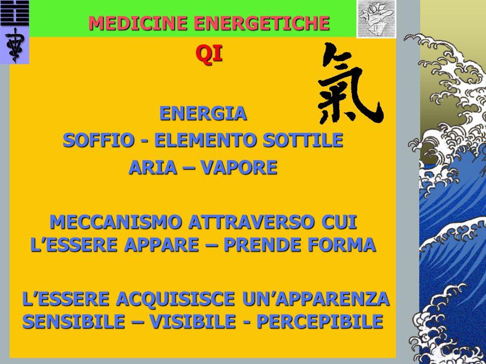 MEDICINE ENERGETICHE QI QIENERGIA SOFFIO - ELEMENTO SOTTILE ARIA – VAPORE MECCANISMO ATTRAVERSO CUI L'ESSERE APPARE – PRENDE FORMA L'ESSERE ACQUISISCE